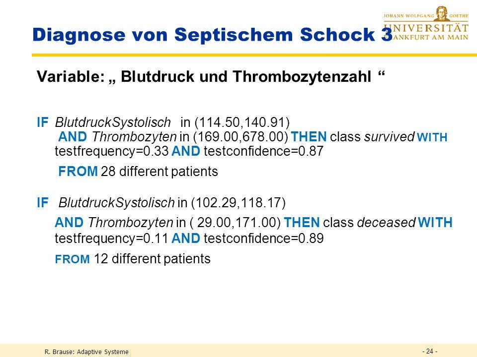 Diagnose von Septischem Schock 3