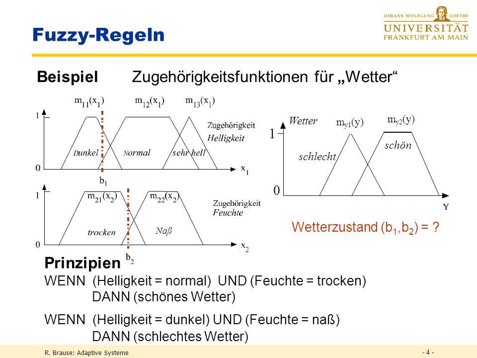 """Fuzzy-Regeln Beispiel Zugehörigkeitsfunktionen für """"Wetter Prinzipien"""