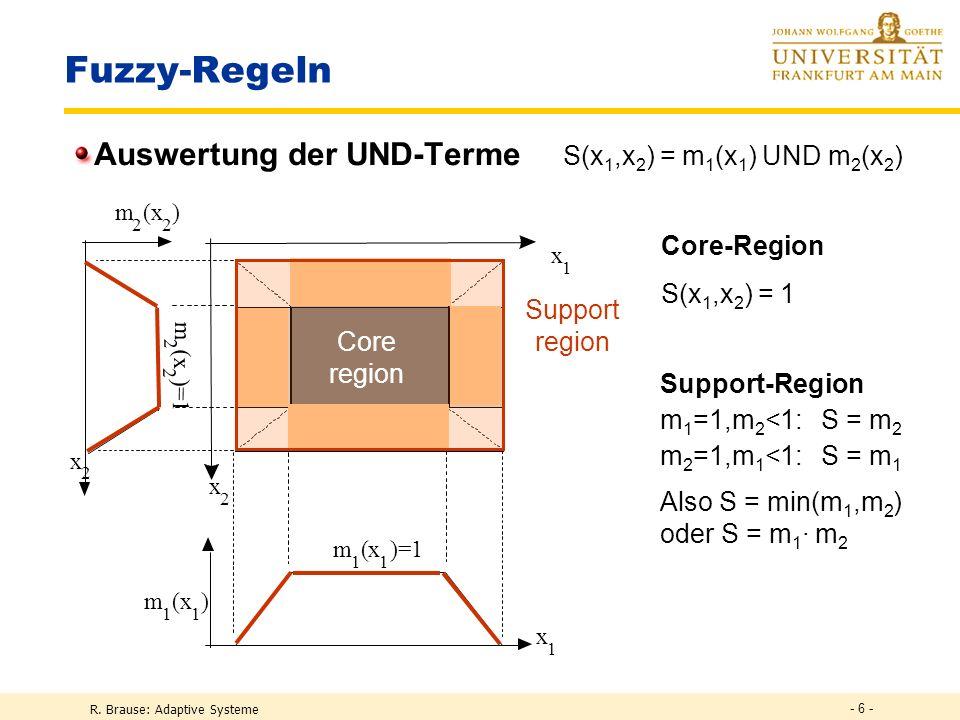 Fuzzy-Regeln Auswertung der UND-Terme S(x1,x2) = m1(x1) UND m2(x2)