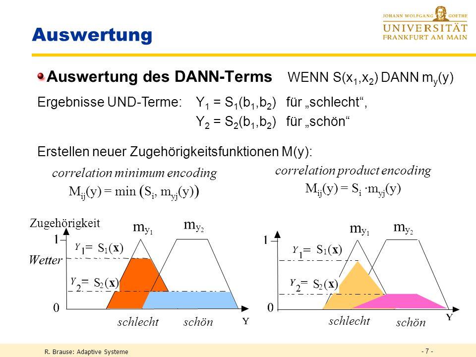 Auswertung Auswertung des DANN-Terms WENN S(x1,x2) DANN my(y) m m