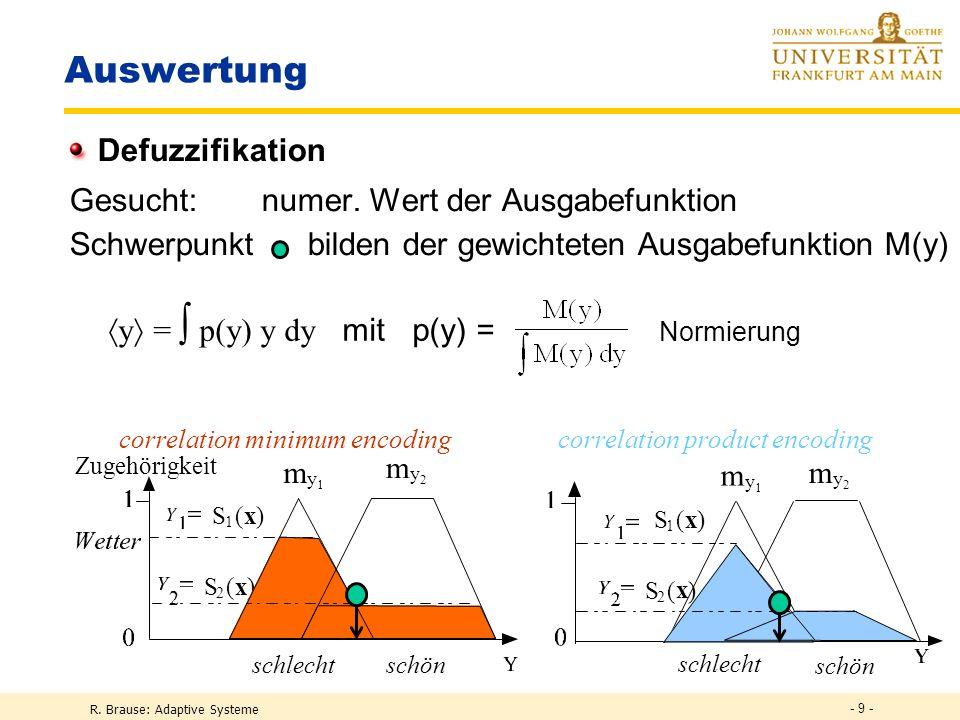 Auswertung Defuzzifikation Gesucht: numer. Wert der Ausgabefunktion