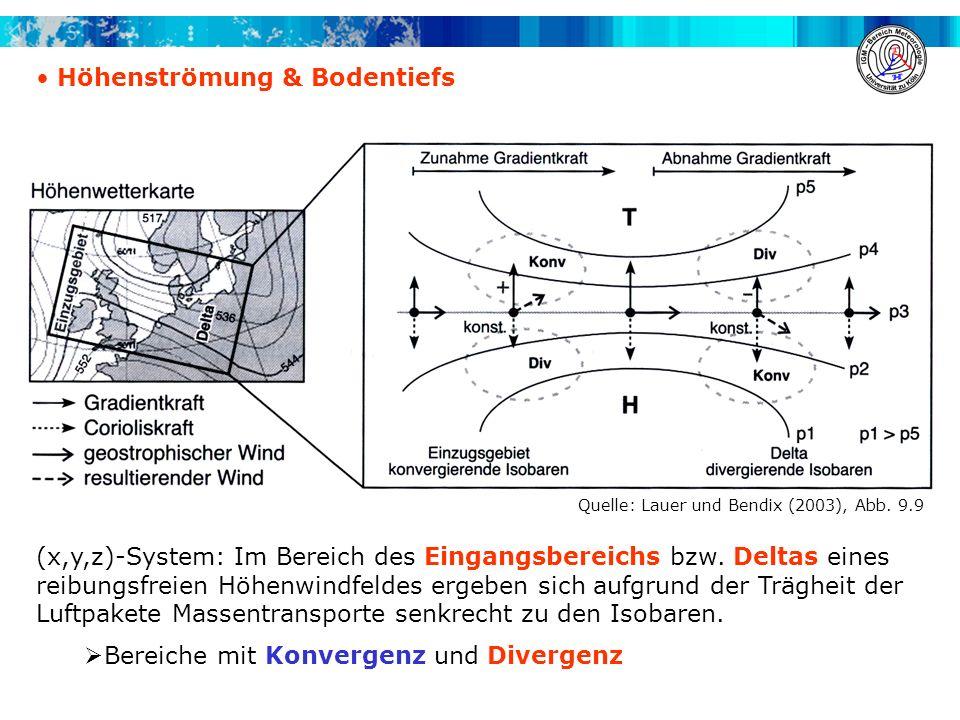 Höhenströmung & Bodentiefs