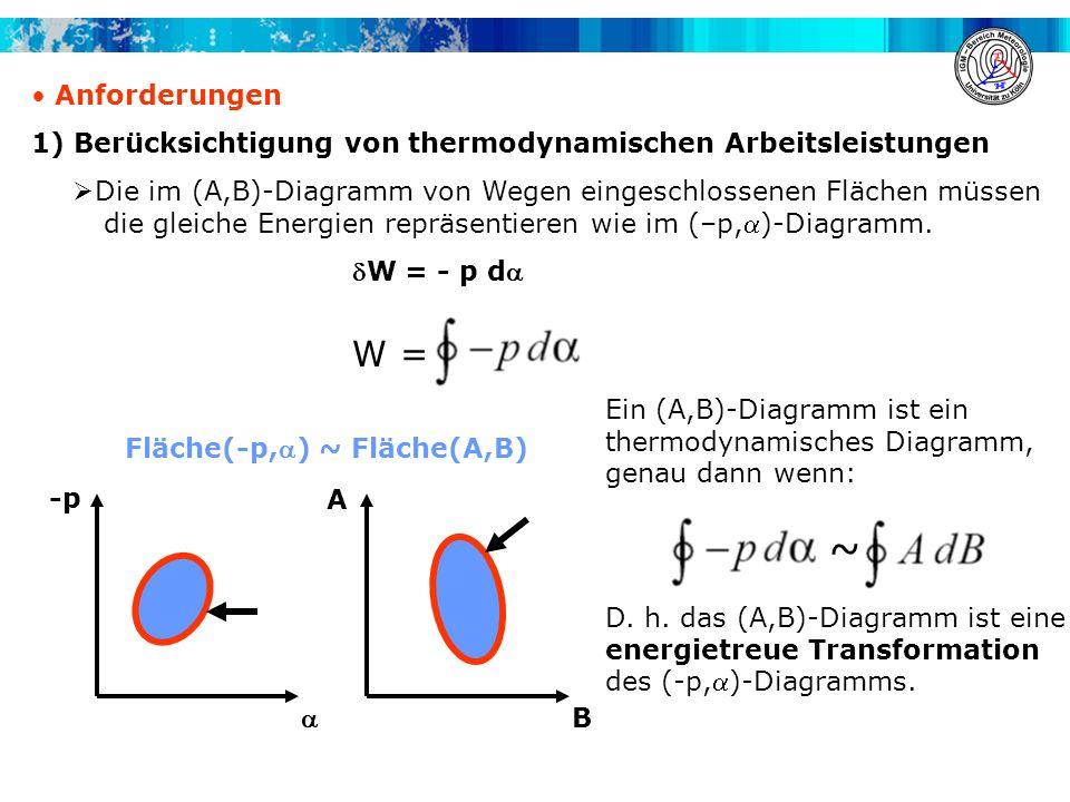 Anforderungen 1) Berücksichtigung von thermodynamischen Arbeitsleistungen.
