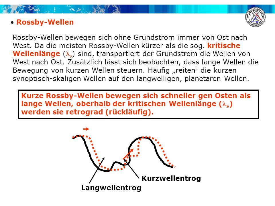 Rossby-Wellen