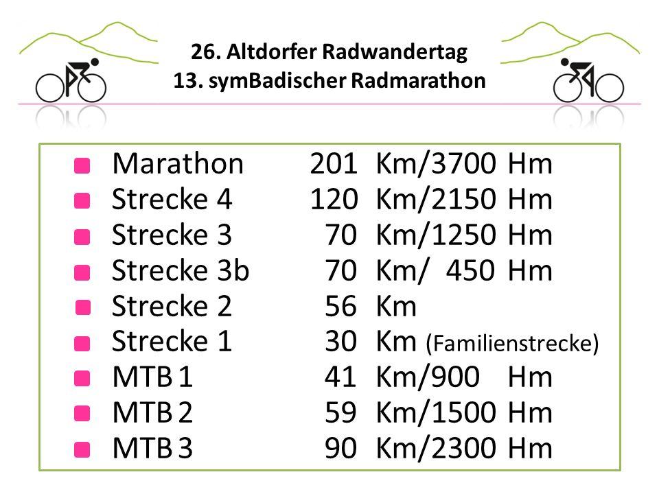 Marathon. 201. Km/3700. Hm. Strecke 4. 120. Km/2150. Hm. Strecke 3. 70