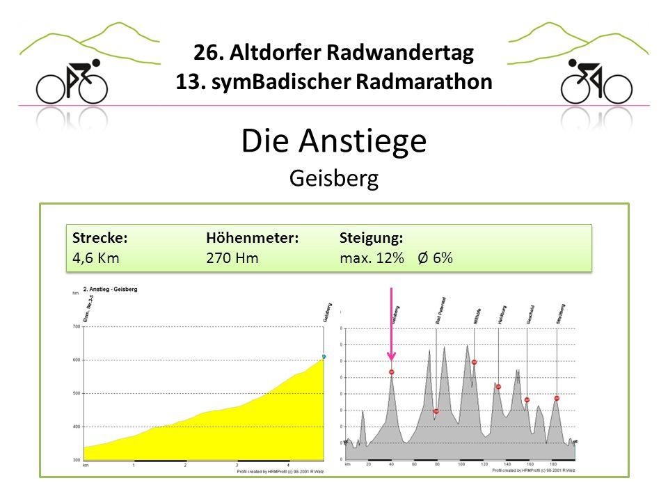 Die Anstiege Geisberg Strecke: Höhenmeter: Steigung: