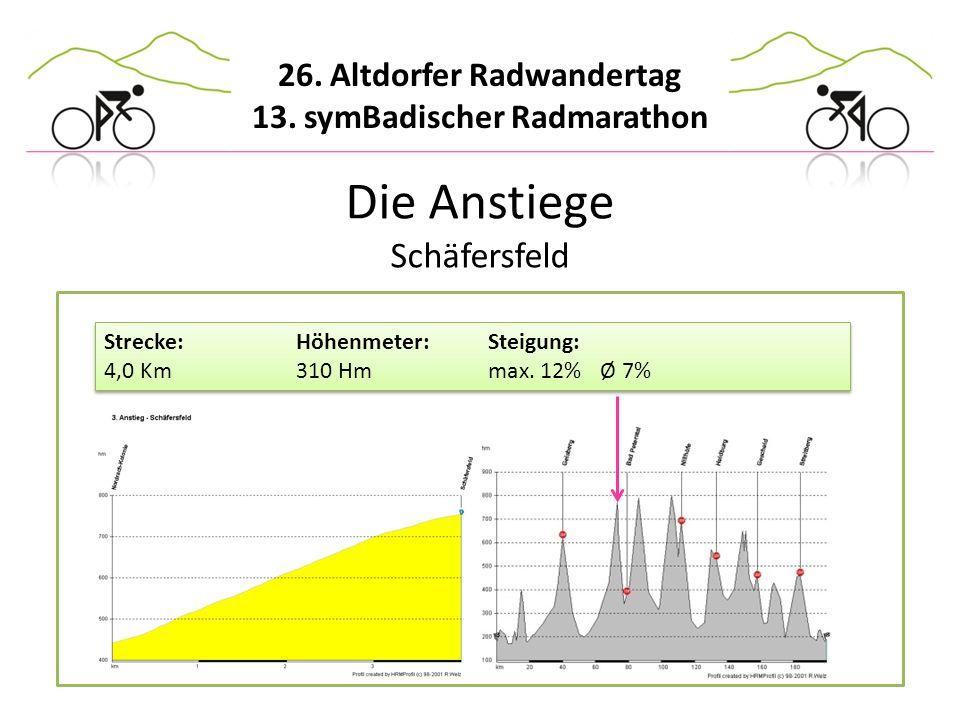 Die Anstiege Schäfersfeld Strecke: Höhenmeter: Steigung: