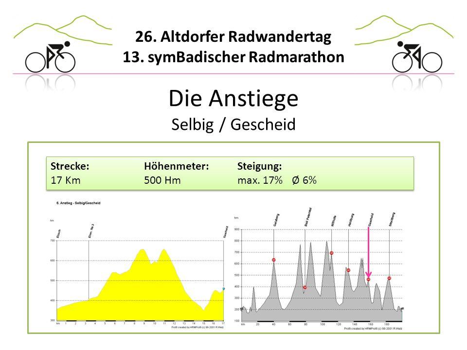 Die Anstiege Selbig / Gescheid Strecke: Höhenmeter: Steigung: