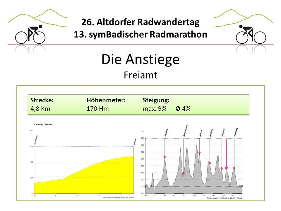 Die Anstiege Freiamt Strecke: Höhenmeter: Steigung: