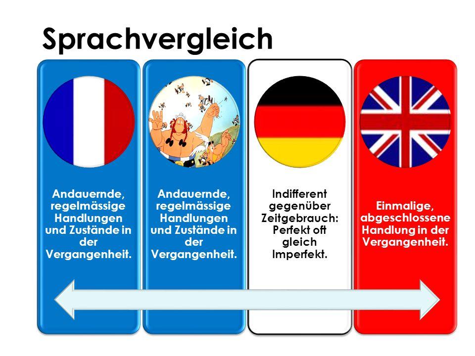 Sprachvergleich Andauernde, regelmässige Handlungen und Zustände in der Vergangenheit.