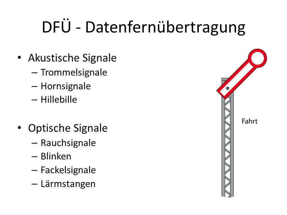 DFÜ - Datenfernübertragung