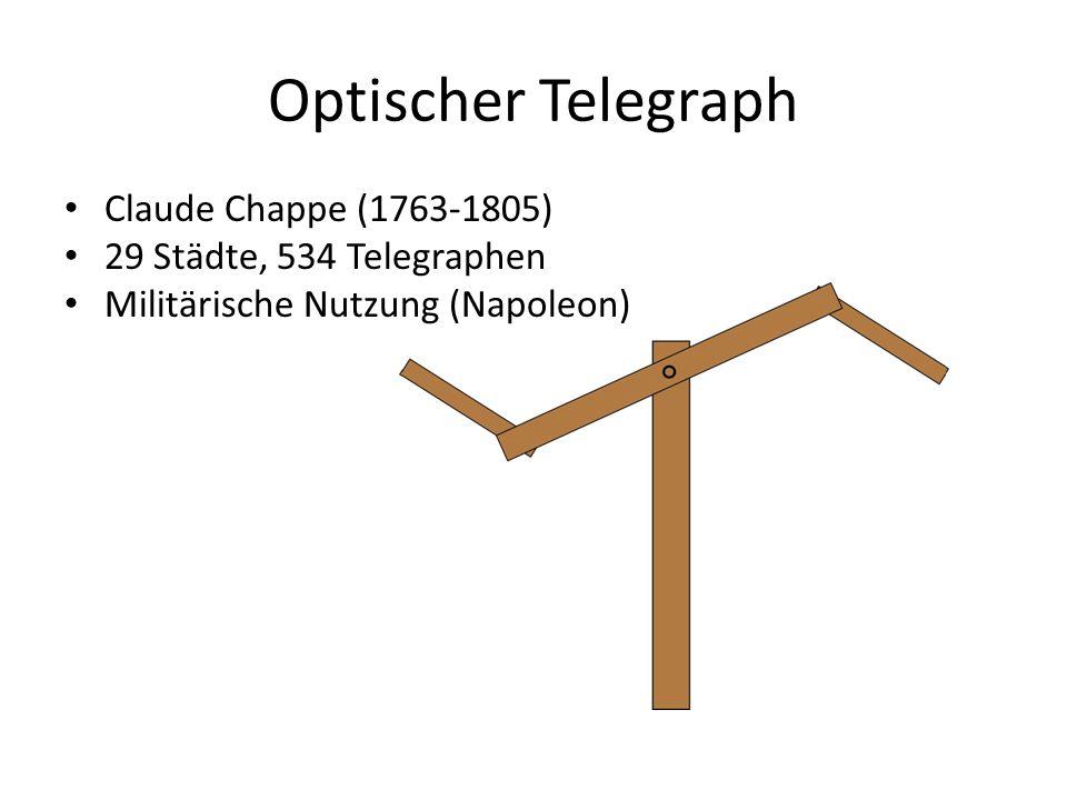 Optischer Telegraph Claude Chappe (1763-1805)