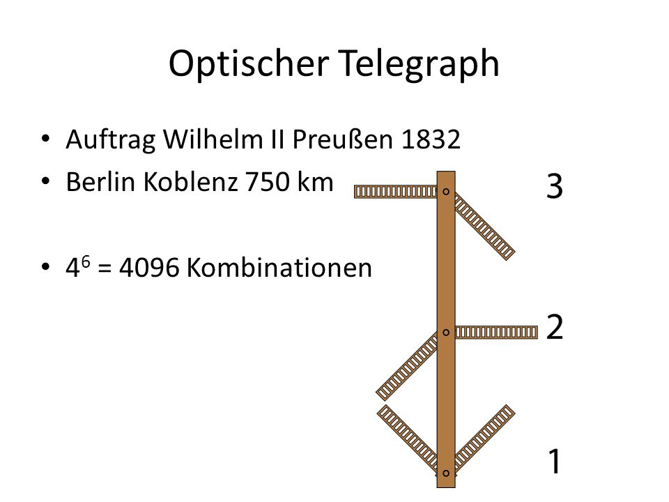 Optischer Telegraph Auftrag Wilhelm II Preußen 1832