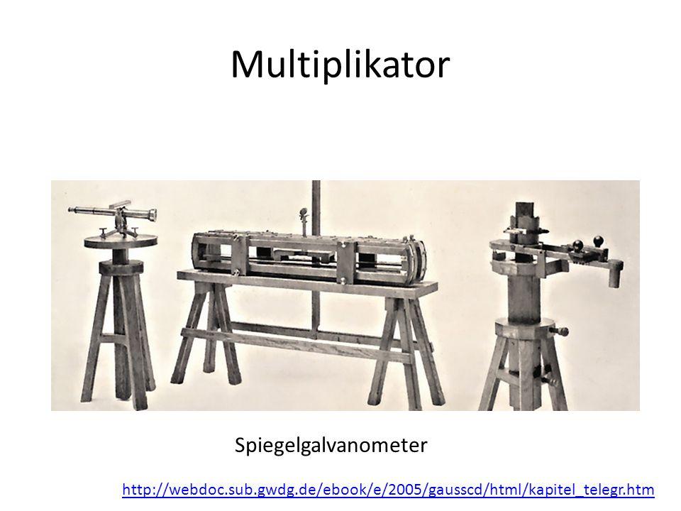 Multiplikator Spiegelgalvanometer