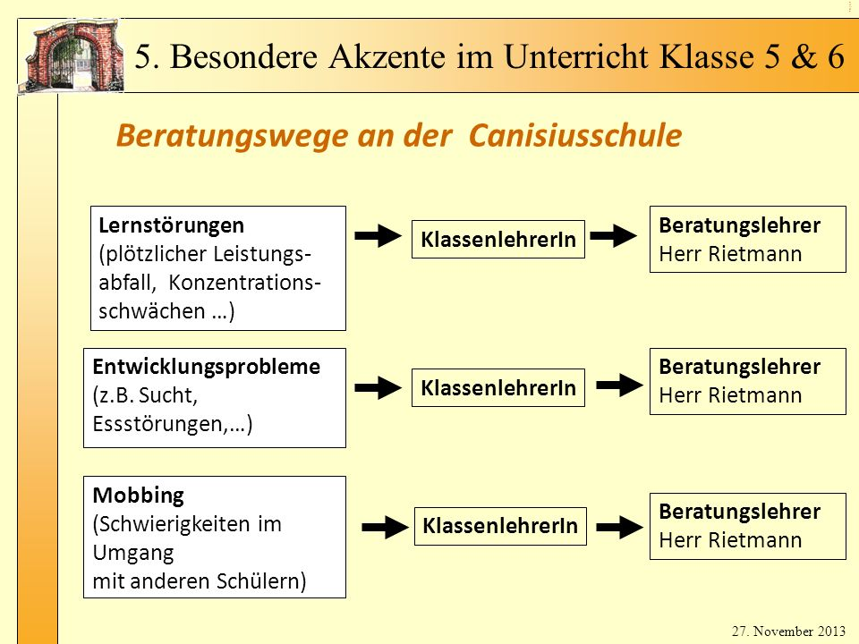 5. Besondere Akzente im Unterricht Klasse 5 & 6