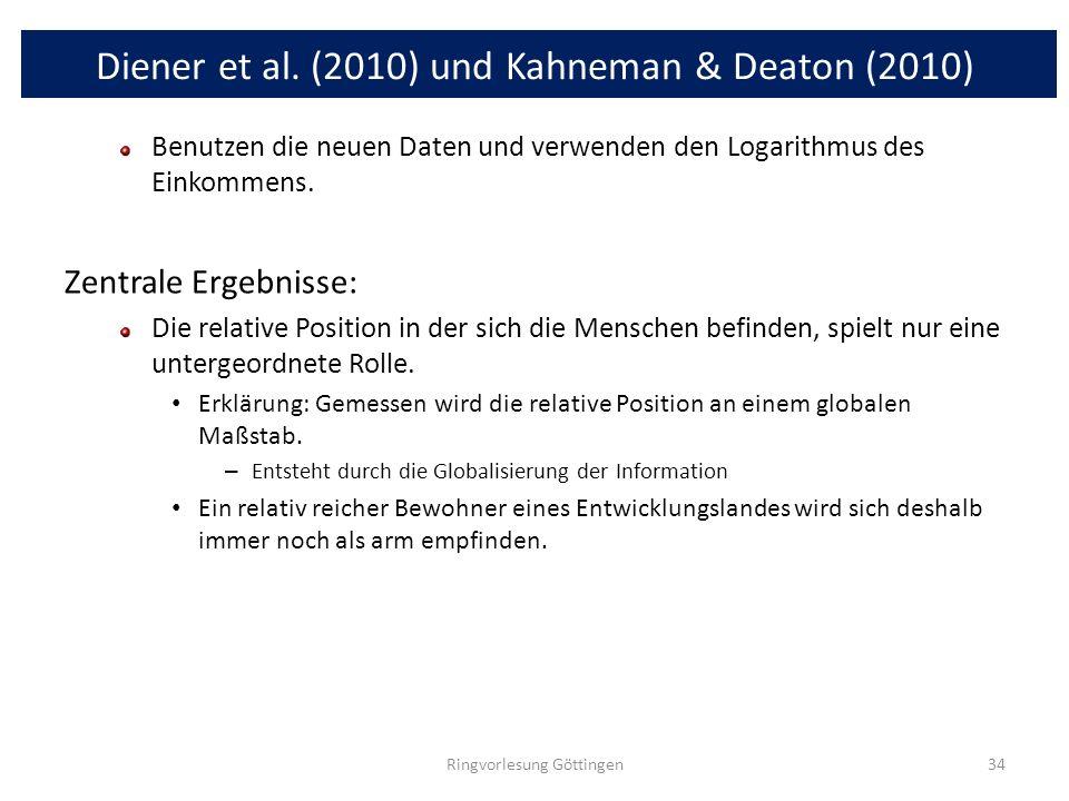 Diener et al. (2010) und Kahneman & Deaton (2010)