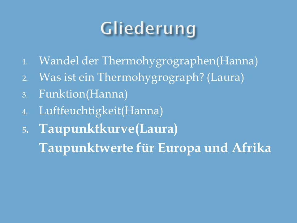 Gliederung Taupunktkurve(Laura) Taupunktwerte für Europa und Afrika
