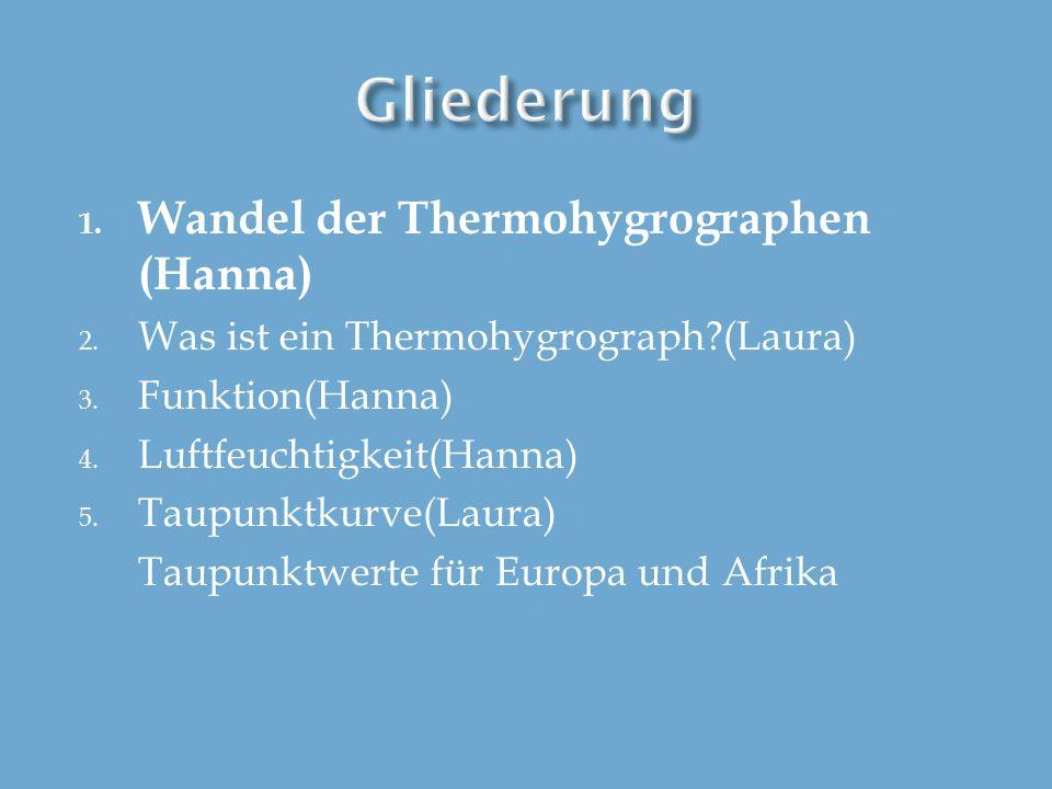 Gliederung Wandel der Thermohygrographen (Hanna)