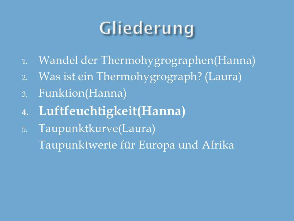 Gliederung Luftfeuchtigkeit(Hanna)