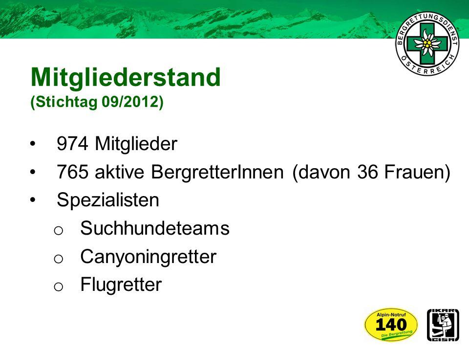 Mitgliederstand (Stichtag 09/2012)