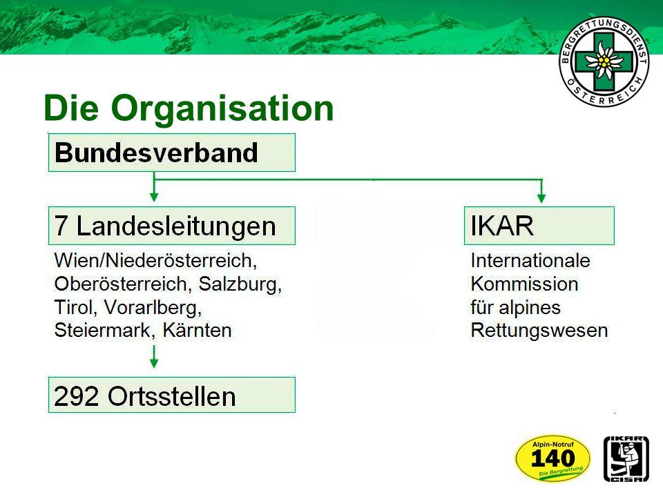 Die Organisation