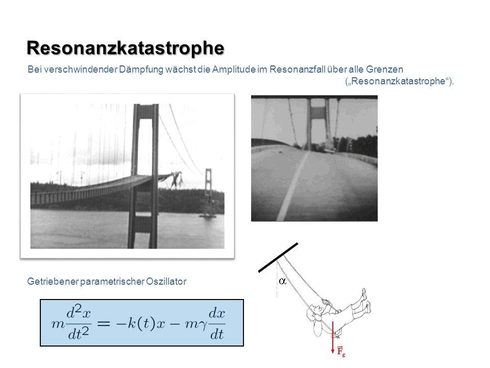 """Resonanzkatastrophe Bei verschwindender Dämpfung wächst die Amplitude im Resonanzfall über alle Grenzen (""""Resonanzkatastrophe )."""