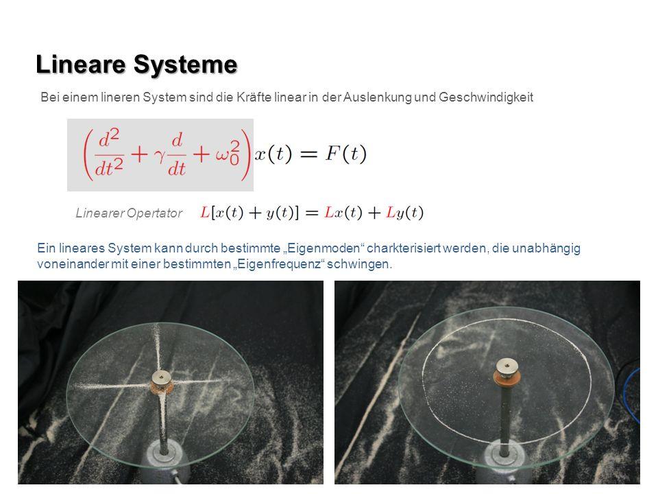 Lineare Systeme Bei einem lineren System sind die Kräfte linear in der Auslenkung und Geschwindigkeit.