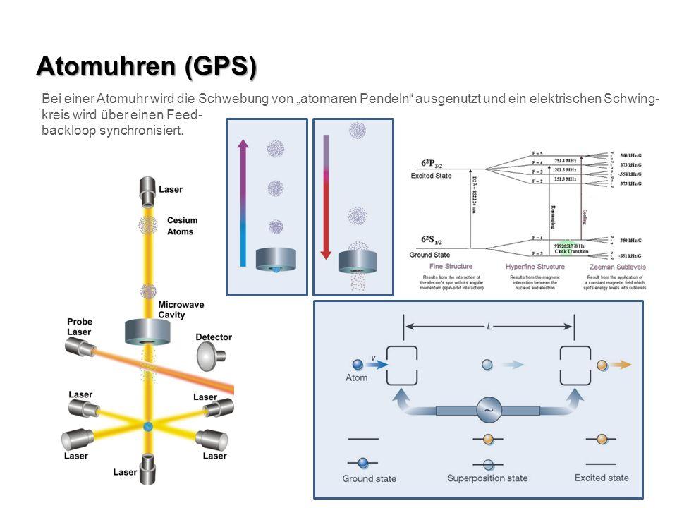 Atomuhren (GPS)