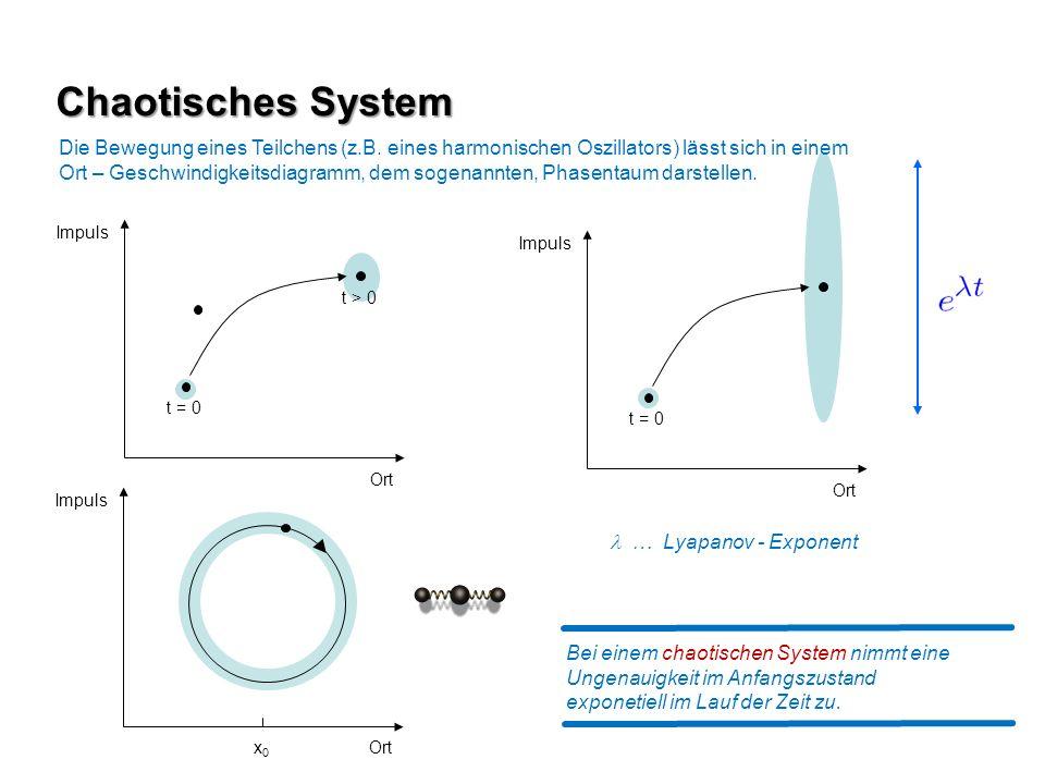 Chaotisches System