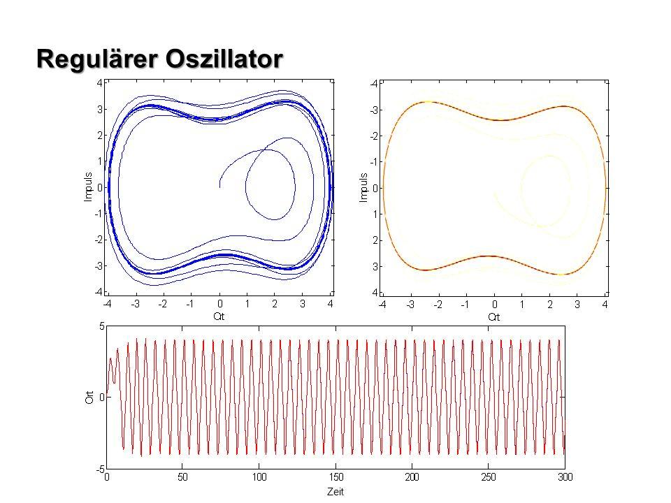 Regulärer Oszillator Zeit