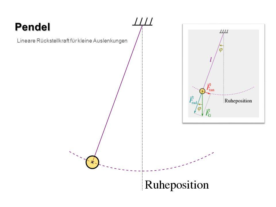Pendel Lineare Rückstellkraft für kleine Auslenkungen