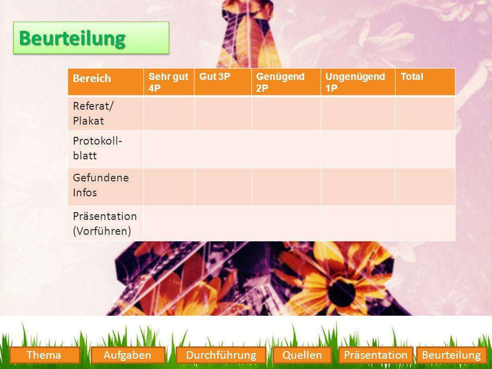 Beurteilung Bereich Referat/ Plakat Protokoll- blatt Gefundene Infos