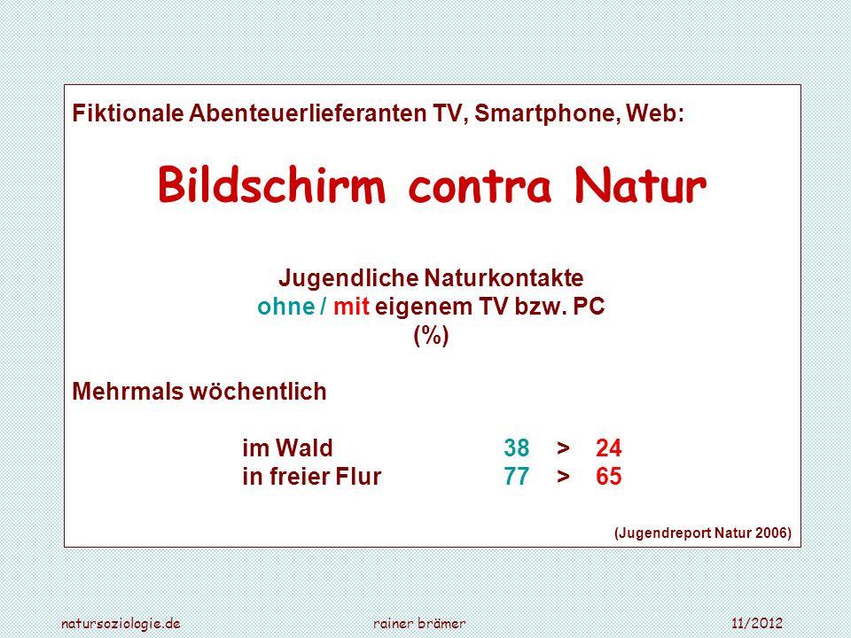 Bildschirm contra Natur Jugendliche Naturkontakte