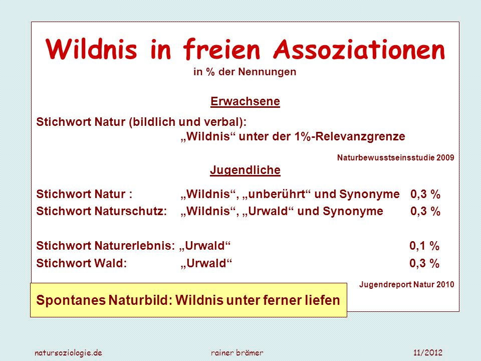 Wildnis in freien Assoziationen