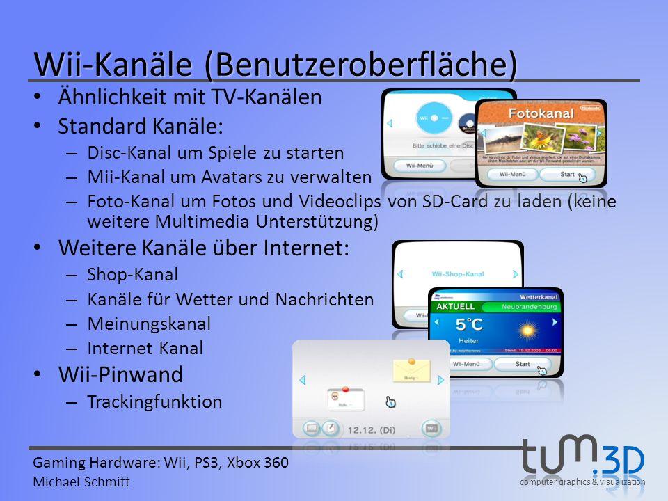 Wii-Kanäle (Benutzeroberfläche)