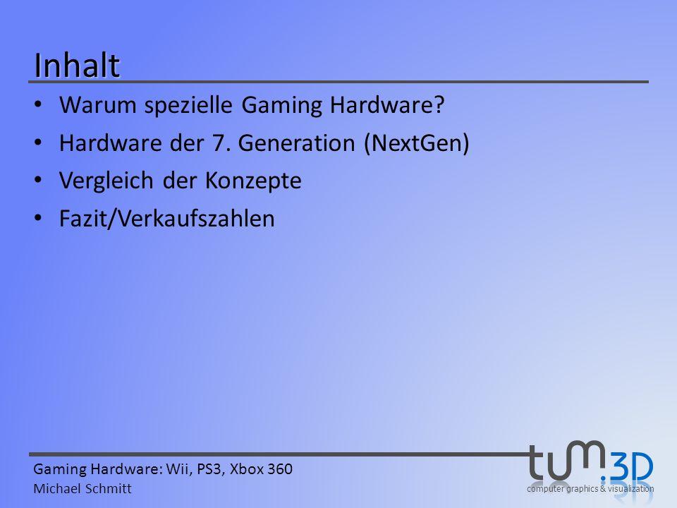 Inhalt Warum spezielle Gaming Hardware