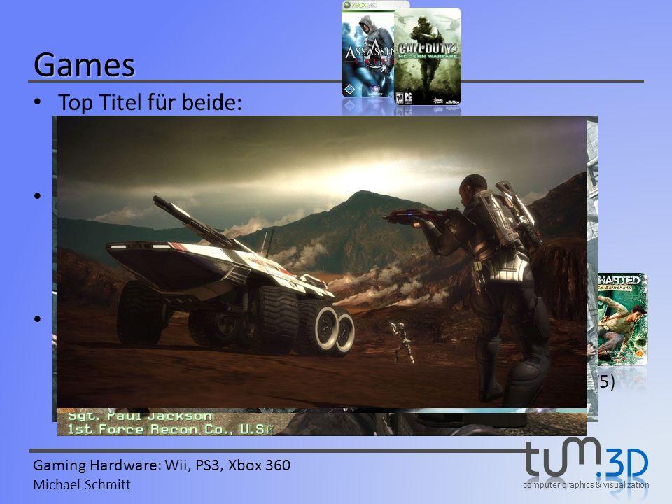 Games Top Titel für beide: Xbox: PS3: