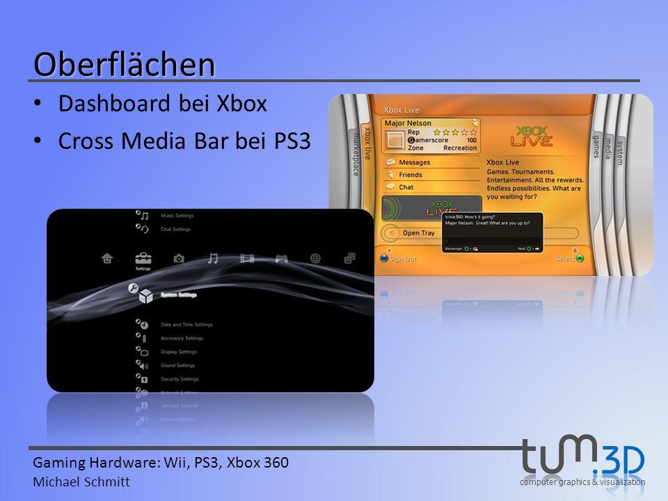Oberflächen Dashboard bei Xbox Cross Media Bar bei PS3