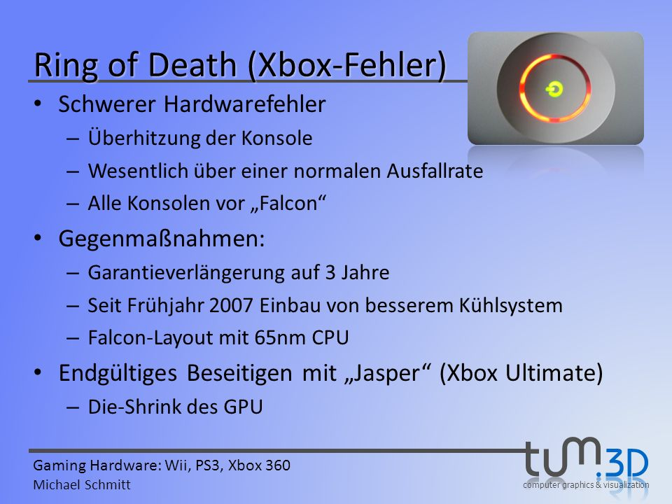 Ring of Death (Xbox-Fehler)