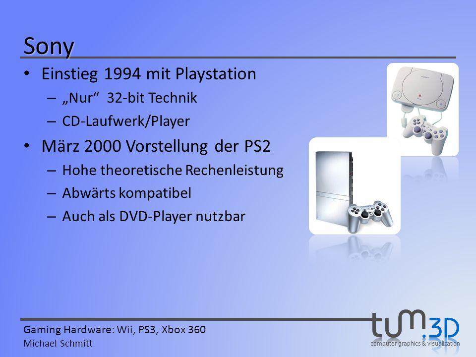 Sony Einstieg 1994 mit Playstation März 2000 Vorstellung der PS2