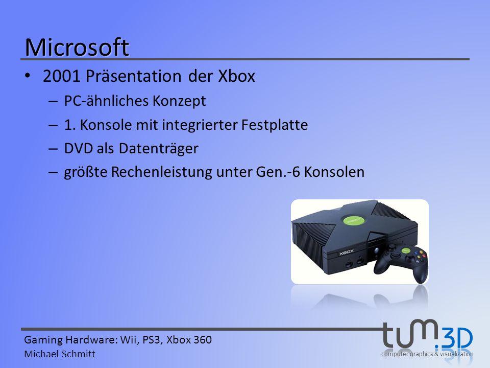 Microsoft 2001 Präsentation der Xbox PC-ähnliches Konzept