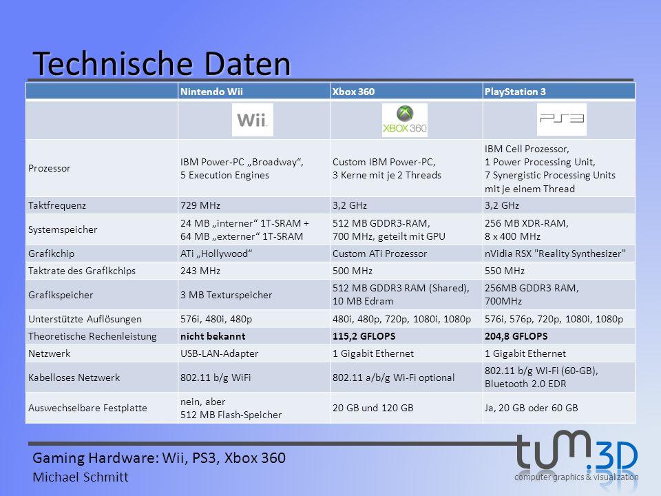 Technische Daten Nintendo Wii Xbox 360 PlayStation 3 Prozessor