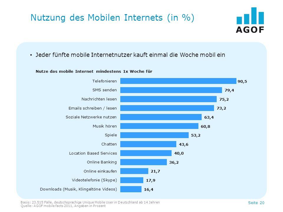 Nutzung des Mobilen Internets (in %)