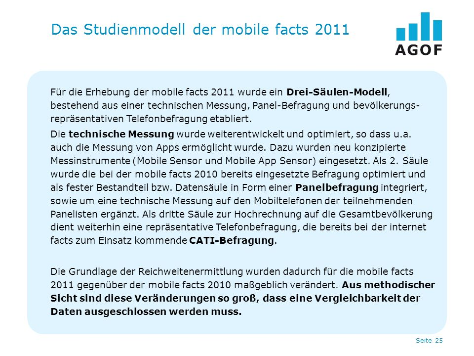 Das Studienmodell der mobile facts 2011