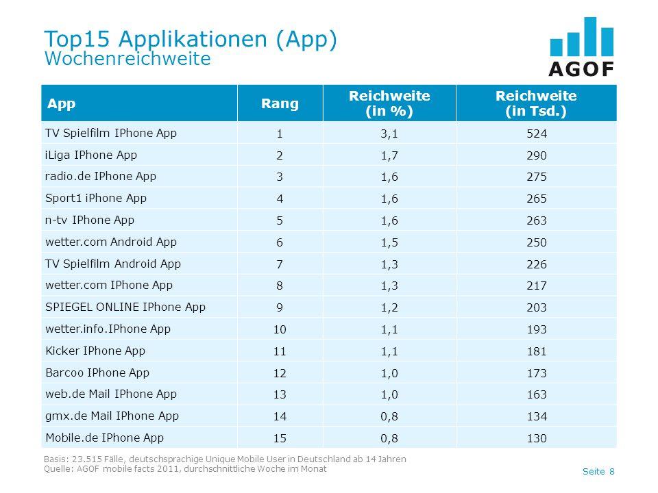 Top15 Applikationen (App) Wochenreichweite