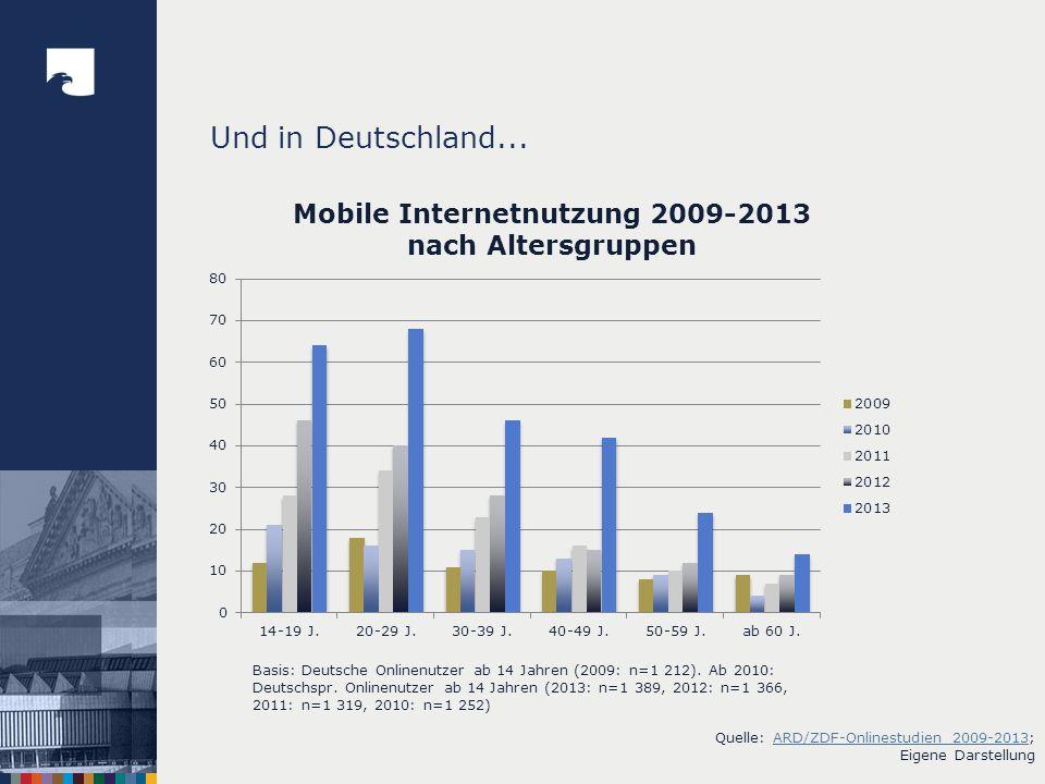 Und in Deutschland... Unsere heranwachsenden Zielgruppen mobil unterwegs.