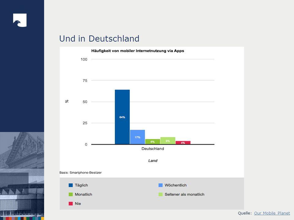Und in Deutschland Wie viele heruntergeladenen Apps werden nie benutzt.