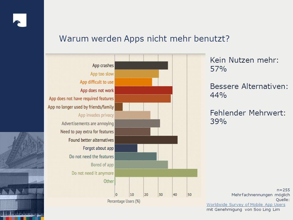 Warum werden Apps nicht mehr benutzt
