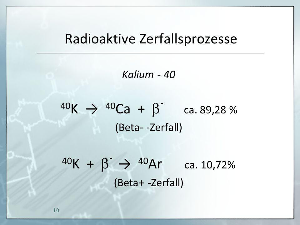 Radioaktive Zerfallsprozesse
