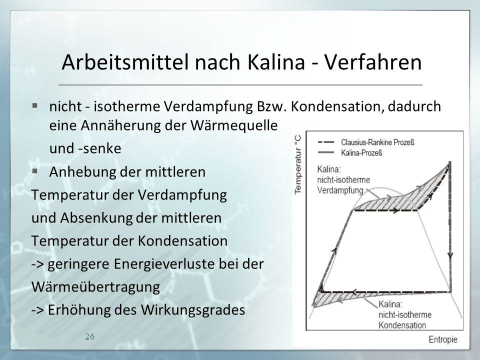 Arbeitsmittel nach Kalina - Verfahren